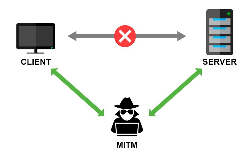 HTTPS прокси